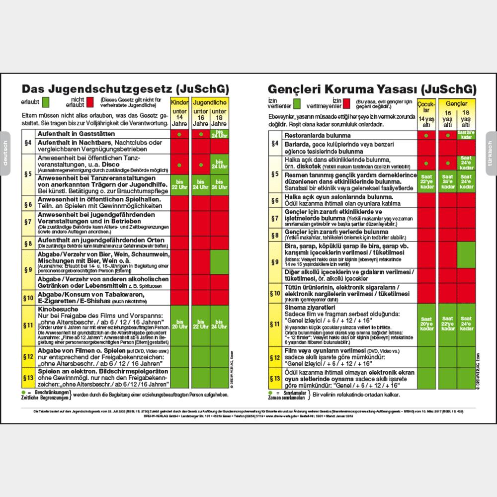 Plakat (DIN-A3) • Jugendschutztabelle in deutsch und türkisch