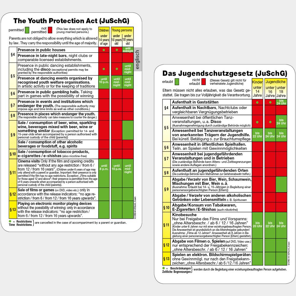 Aktionskarte Jugendschutztabelle in deutsch & englisch