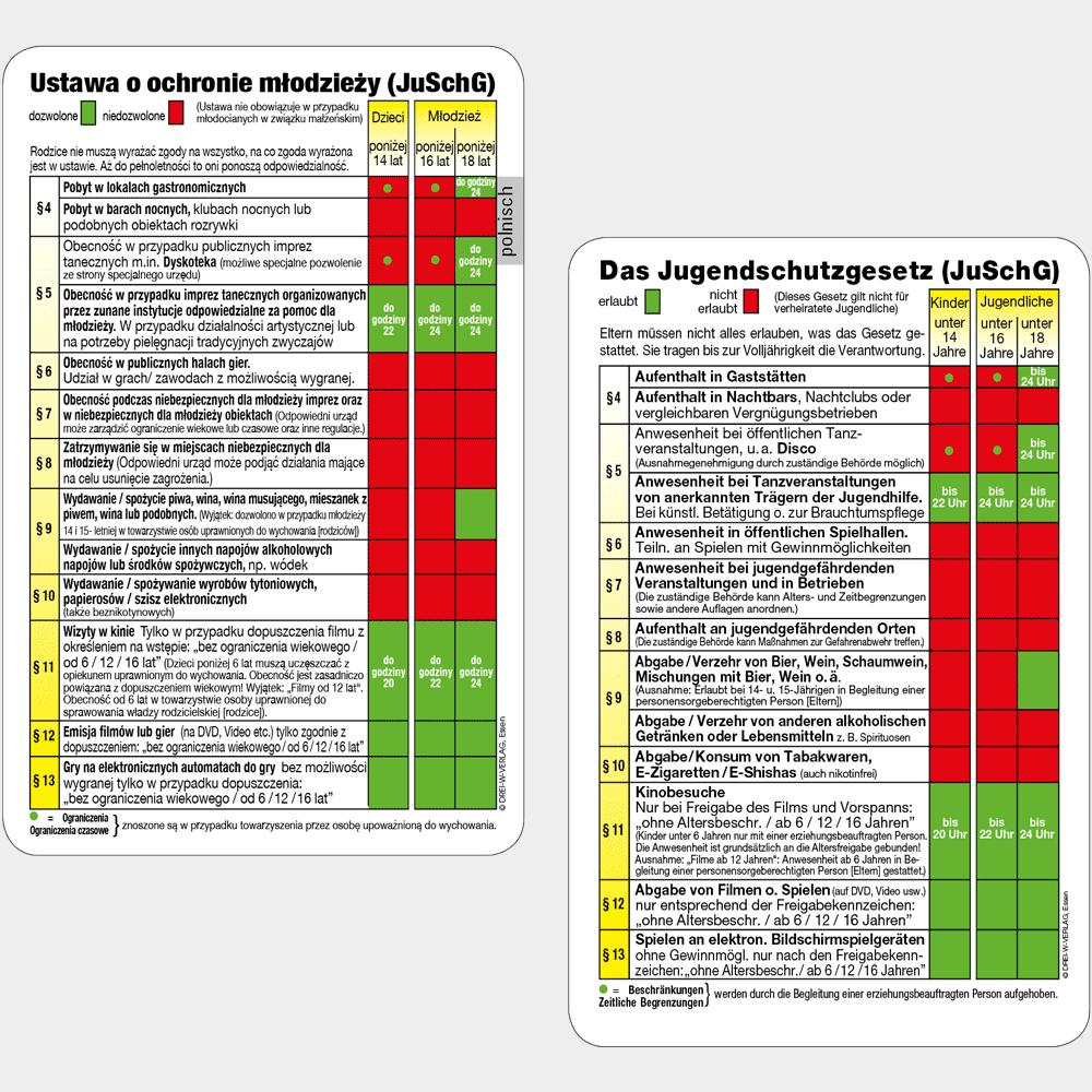 Aktionskarte Jugendschutztabelle in deutsch & polnisch