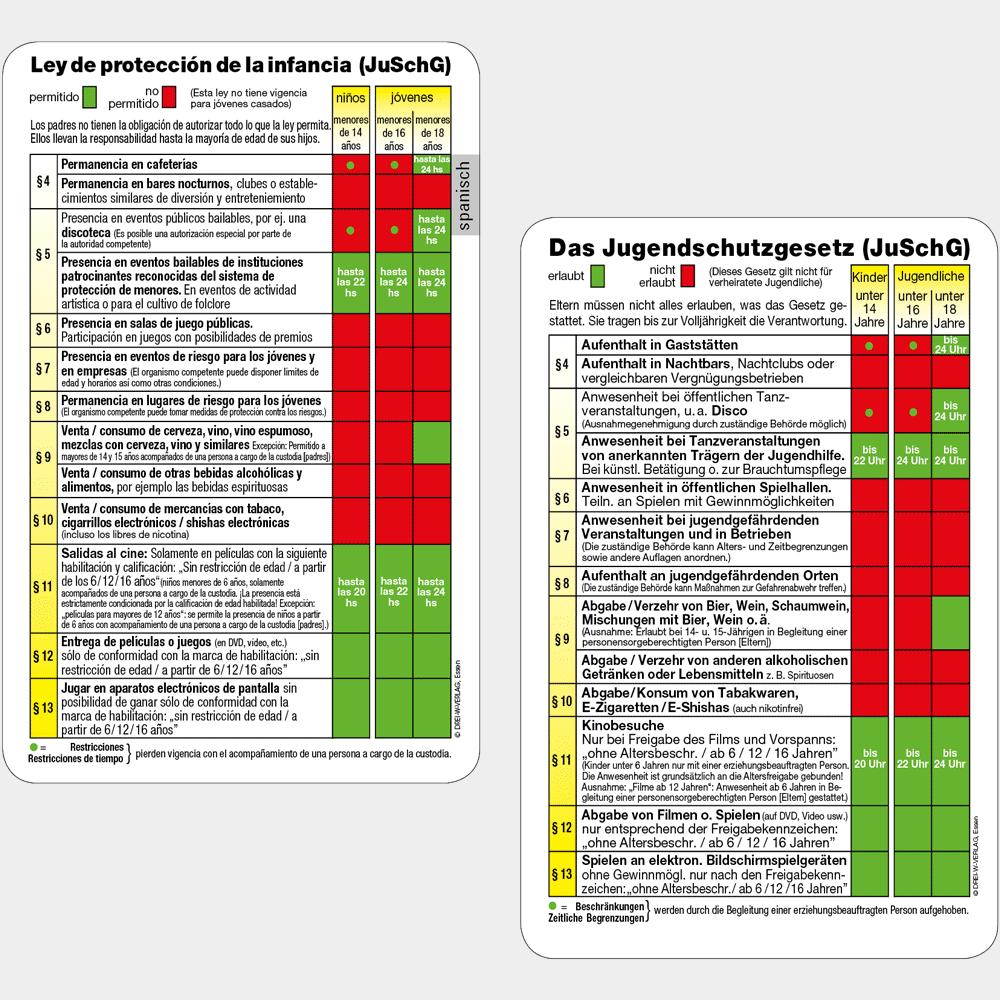 Aktionskarte Jugendschutztabelle in deutsch & spanisch