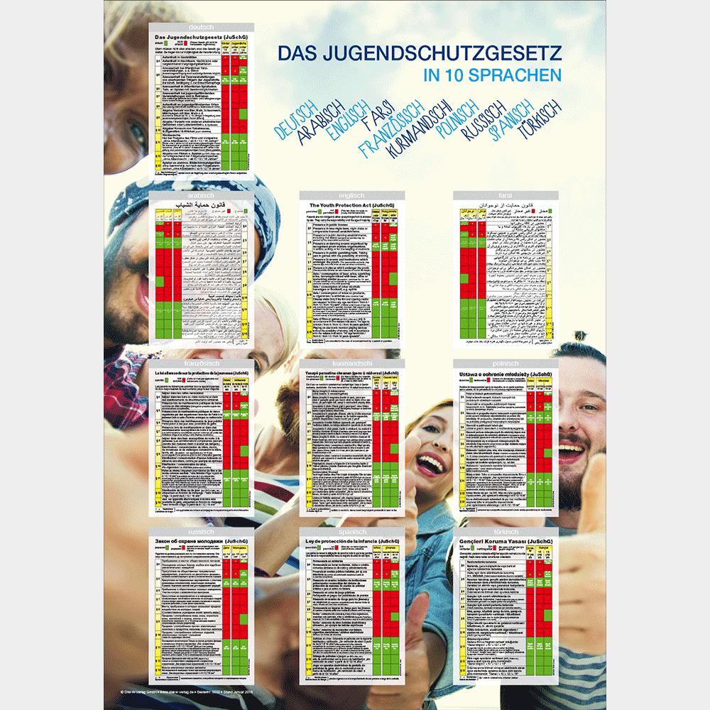 Plakat (DIN-A2) • Jugendschutztabelle in zehn Sprachen